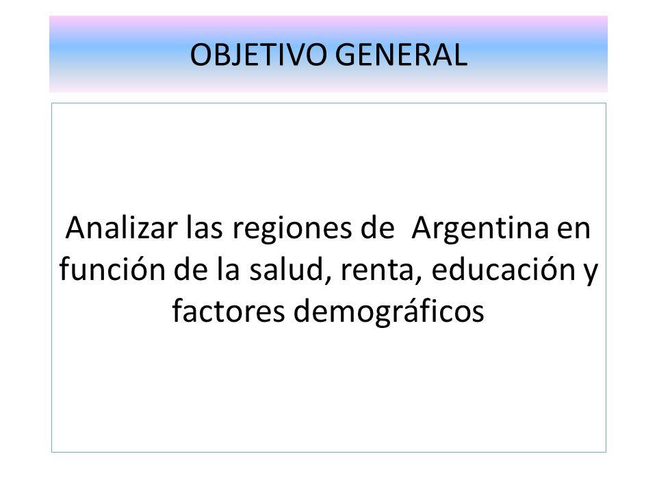 OBJETIVO GENERAL Analizar las regiones de Argentina en función de la salud, renta, educación y factores demográficos.