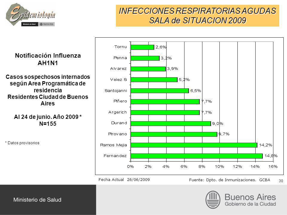 INFECCIONES RESPIRATORIAS AGUDAS SALA de SITUACION 2009