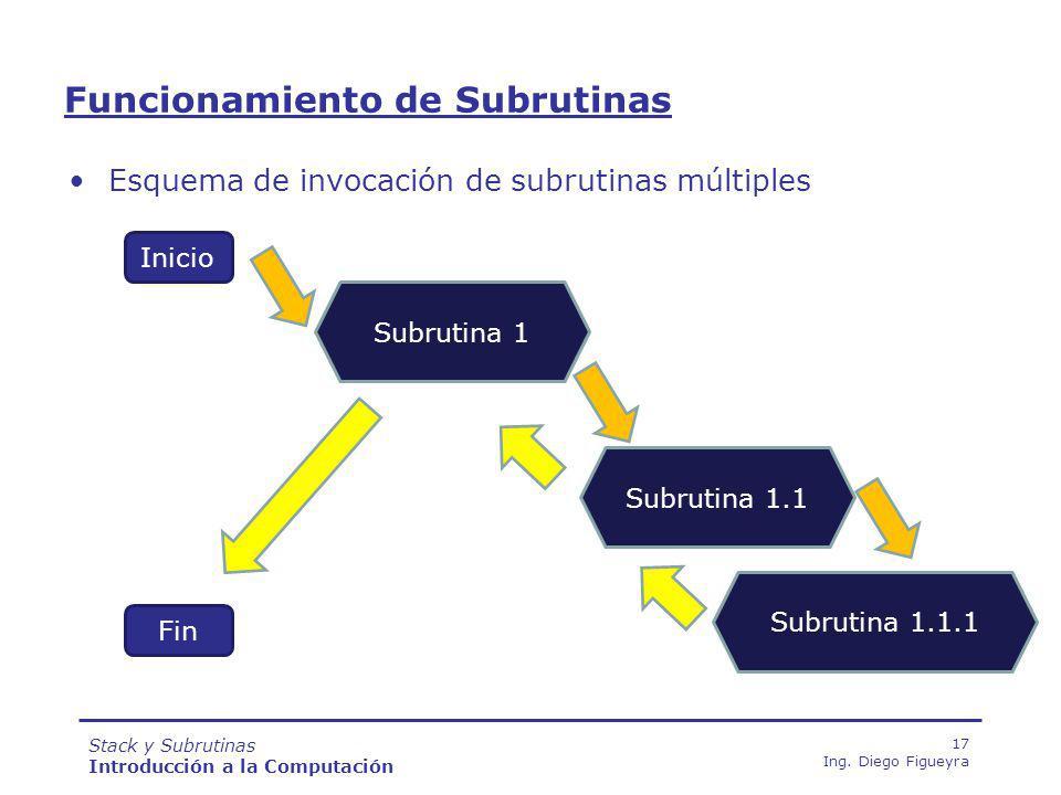 Funcionamiento de Subrutinas