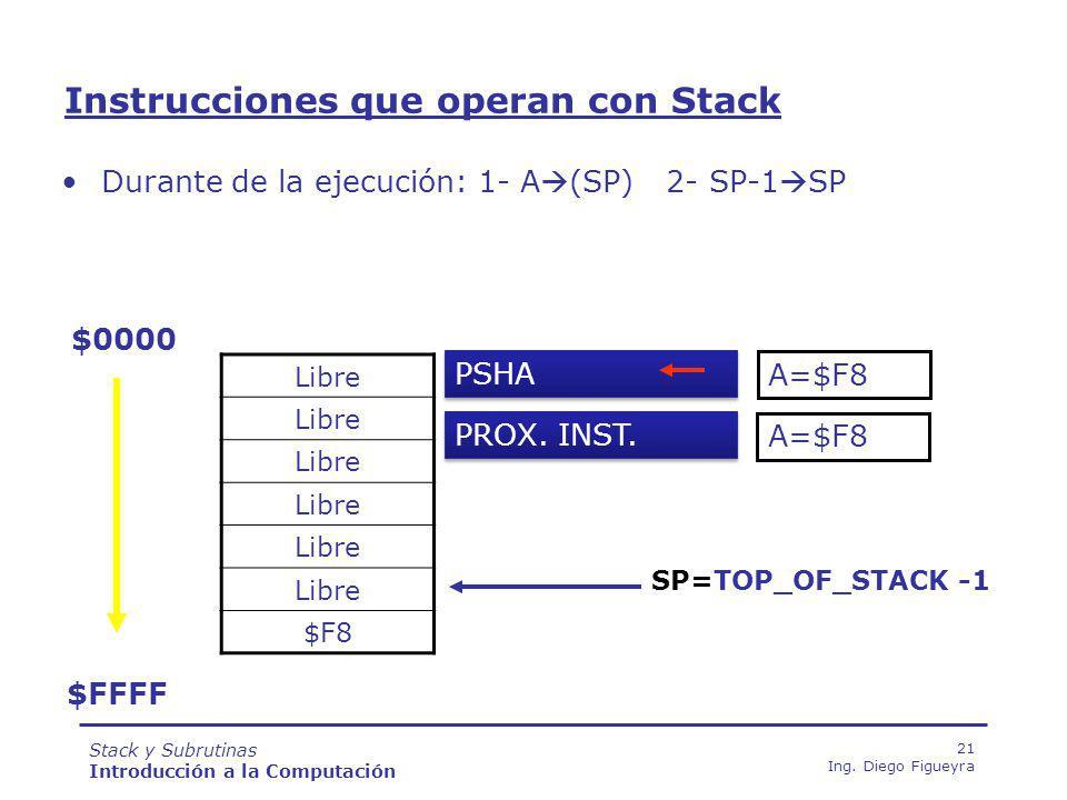 Instrucciones que operan con Stack