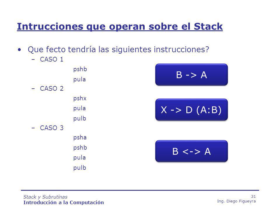 Intrucciones que operan sobre el Stack