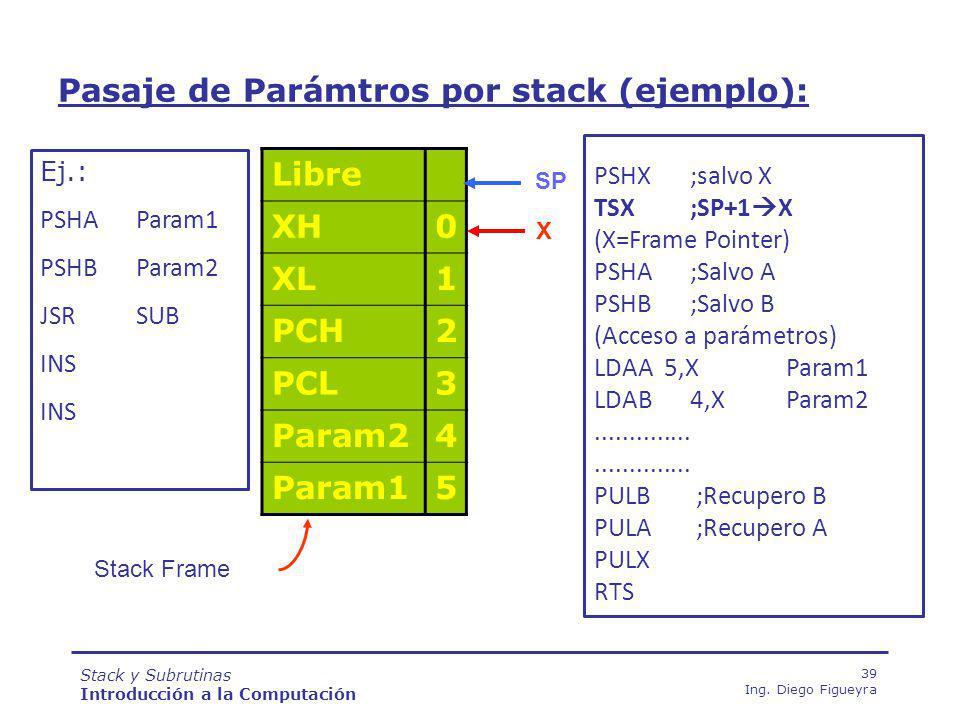 Pasaje de Parámtros por stack (ejemplo):