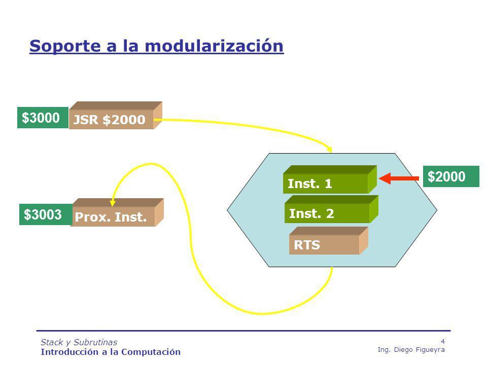 Soporte a la modularización