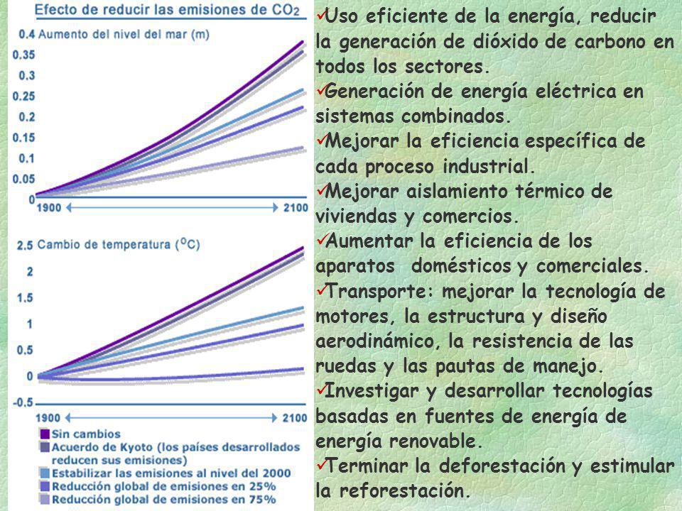 Uso eficiente de la energía, reducir la generación de dióxido de carbono en todos los sectores.