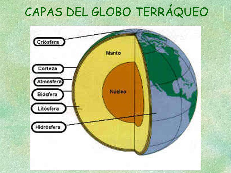 CAPAS DEL GLOBO TERRÁQUEO