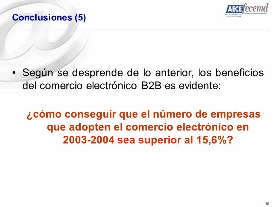 Conclusiones (5) Según se desprende de lo anterior, los beneficios del comercio electrónico B2B es evidente: