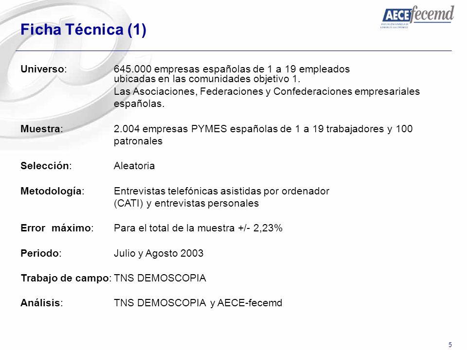 Ficha Técnica (1) Universo: 645.000 empresas españolas de 1 a 19 empleados ubicadas en las comunidades objetivo 1.