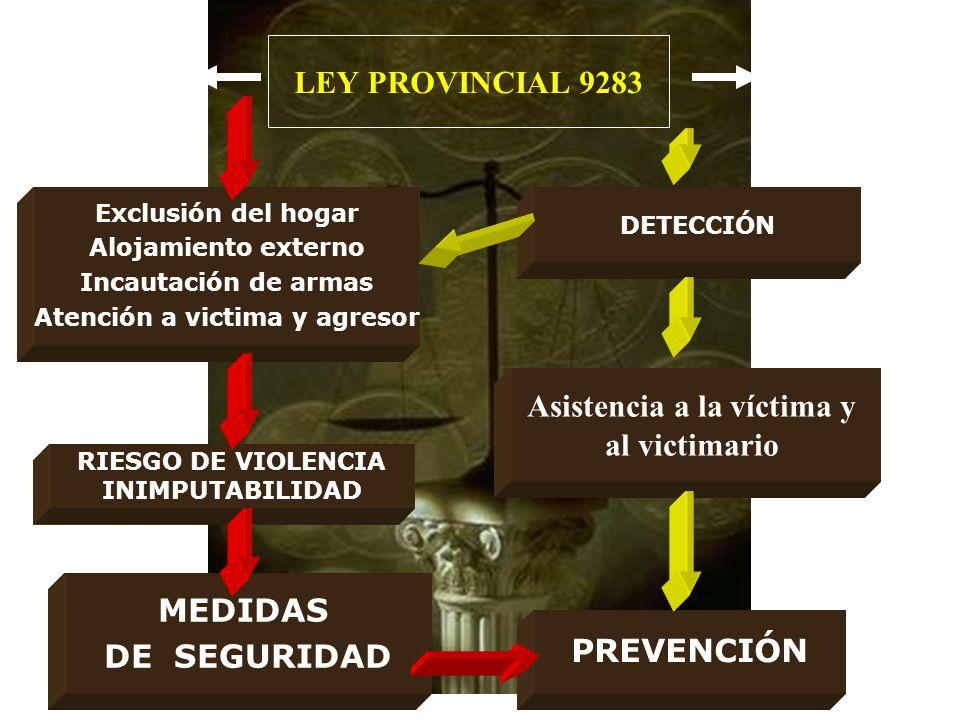 Atención a victima y agresor Asistencia a la víctima y