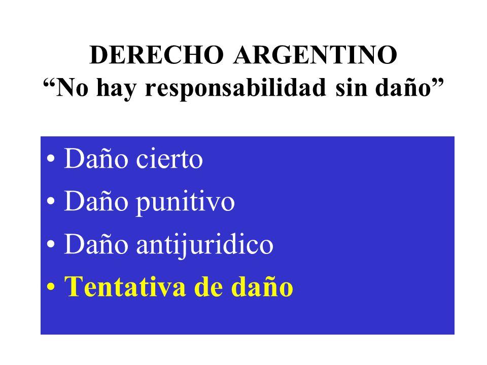 DERECHO ARGENTINO No hay responsabilidad sin daño