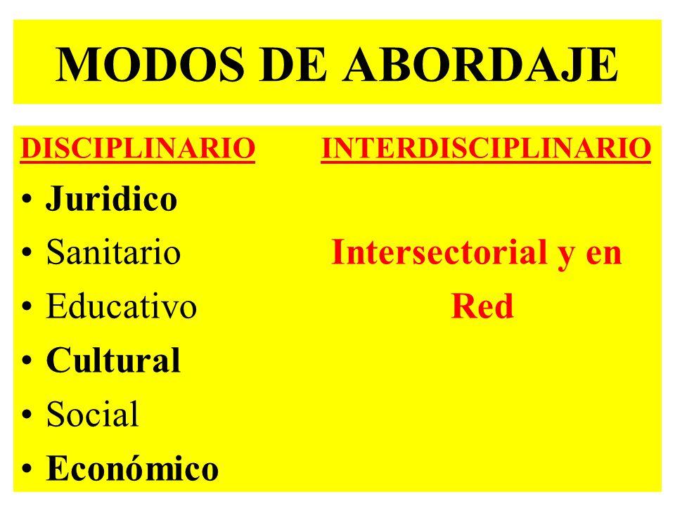 MODOS DE ABORDAJE Juridico Sanitario Intersectorial y en Educativo Red