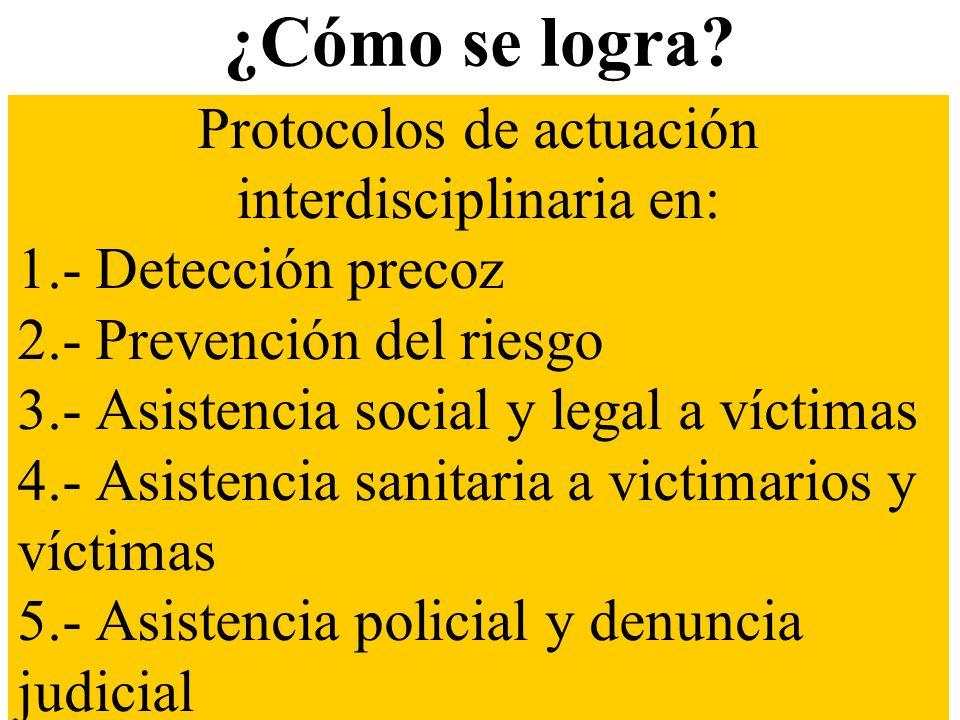 Protocolos de actuación interdisciplinaria en: