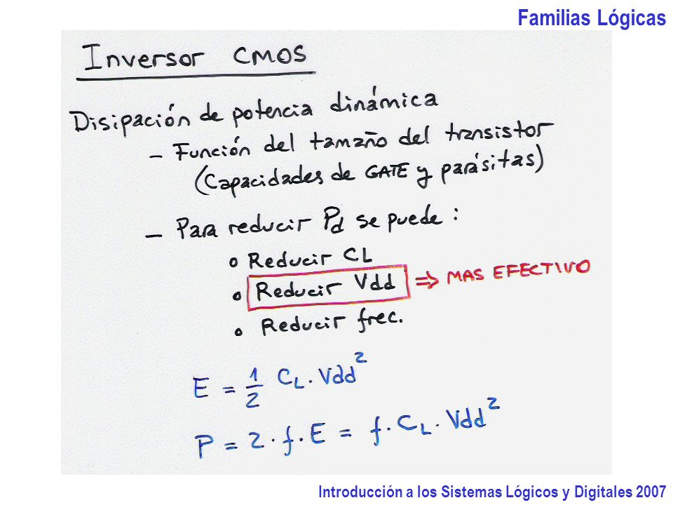Familias Lógicas Introducción a los Sistemas Lógicos y Digitales 2007
