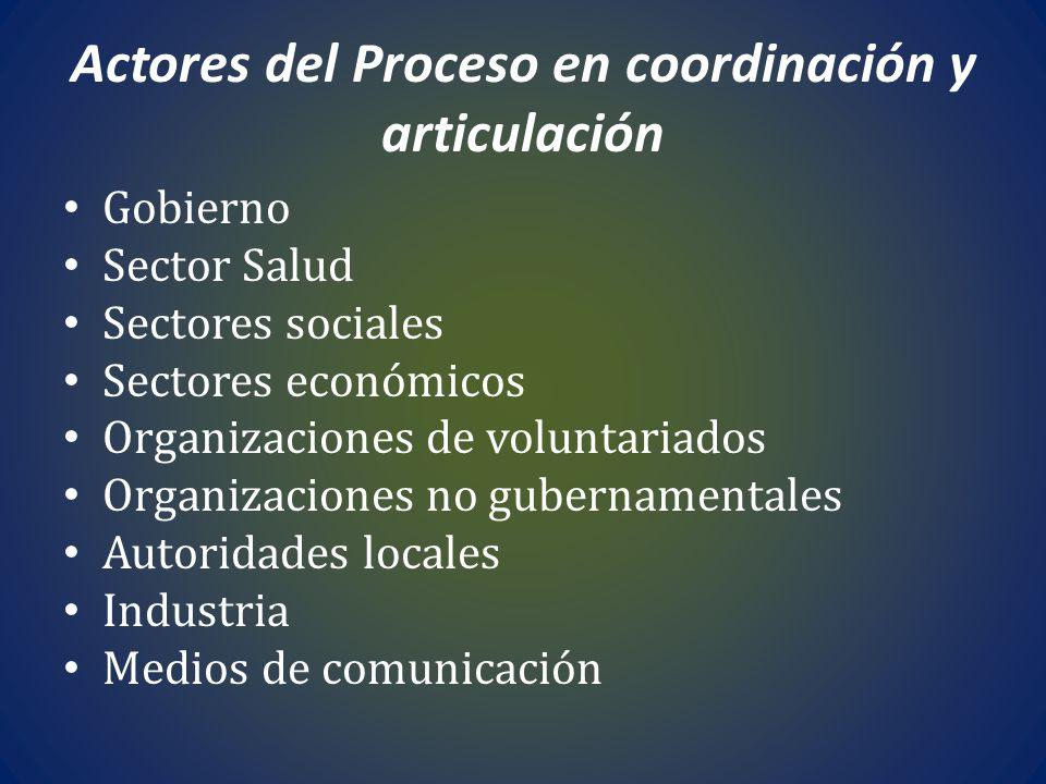 Actores del Proceso en coordinación y articulación