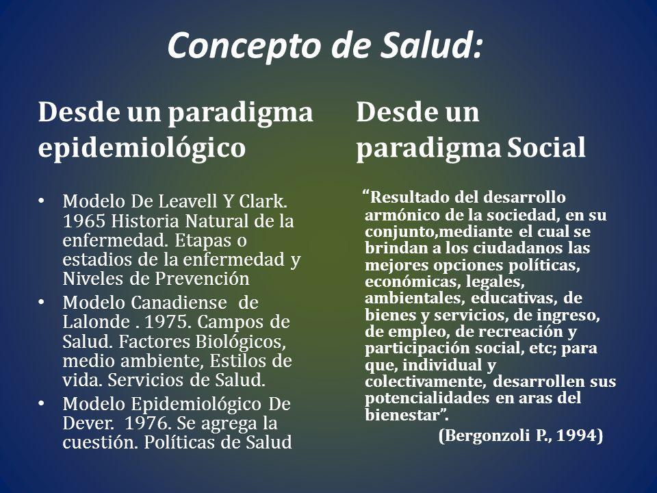 Concepto de Salud: Desde un paradigma Social