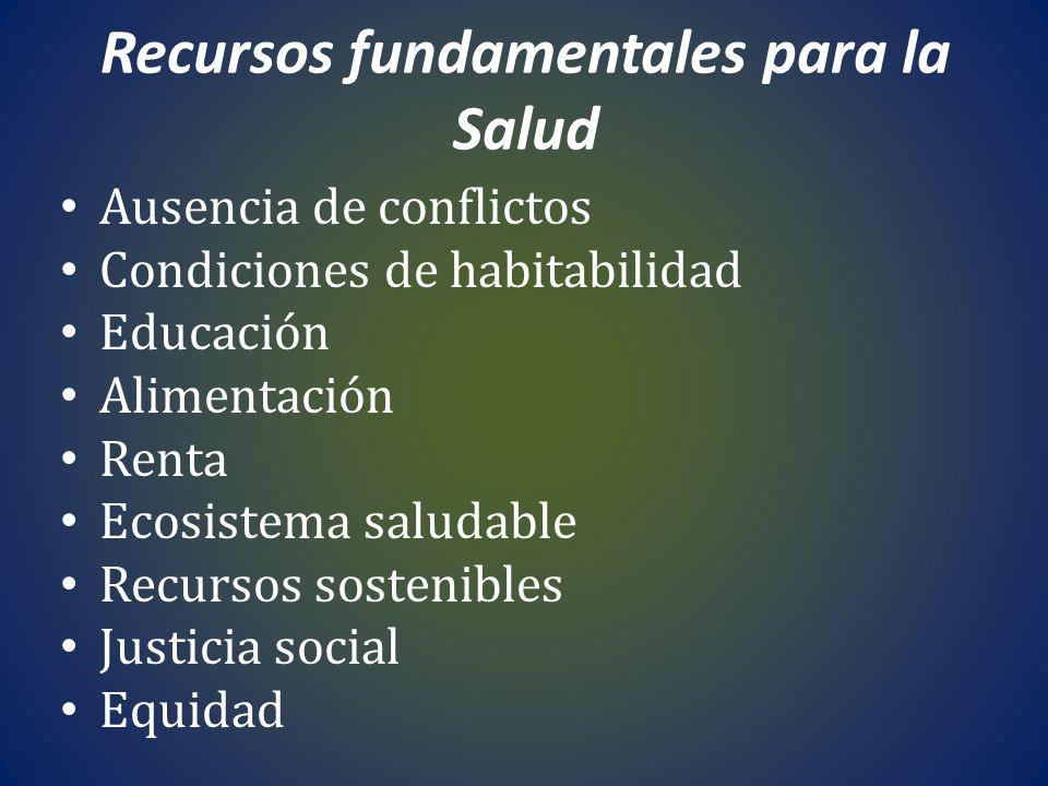 Recursos fundamentales para la Salud