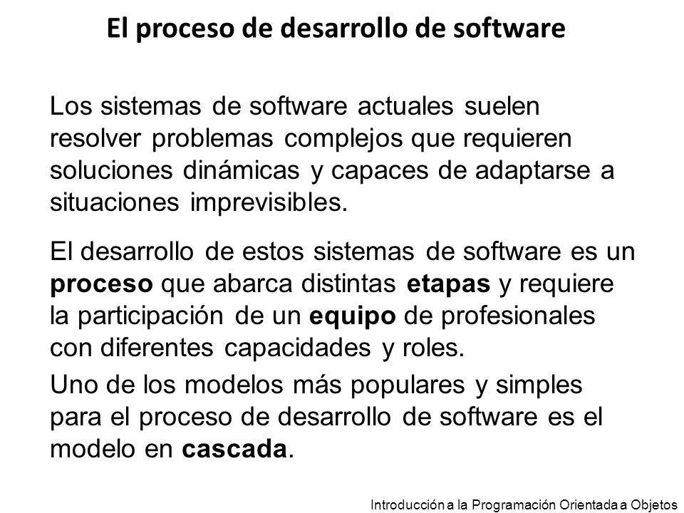 El proceso de desarrollo de software