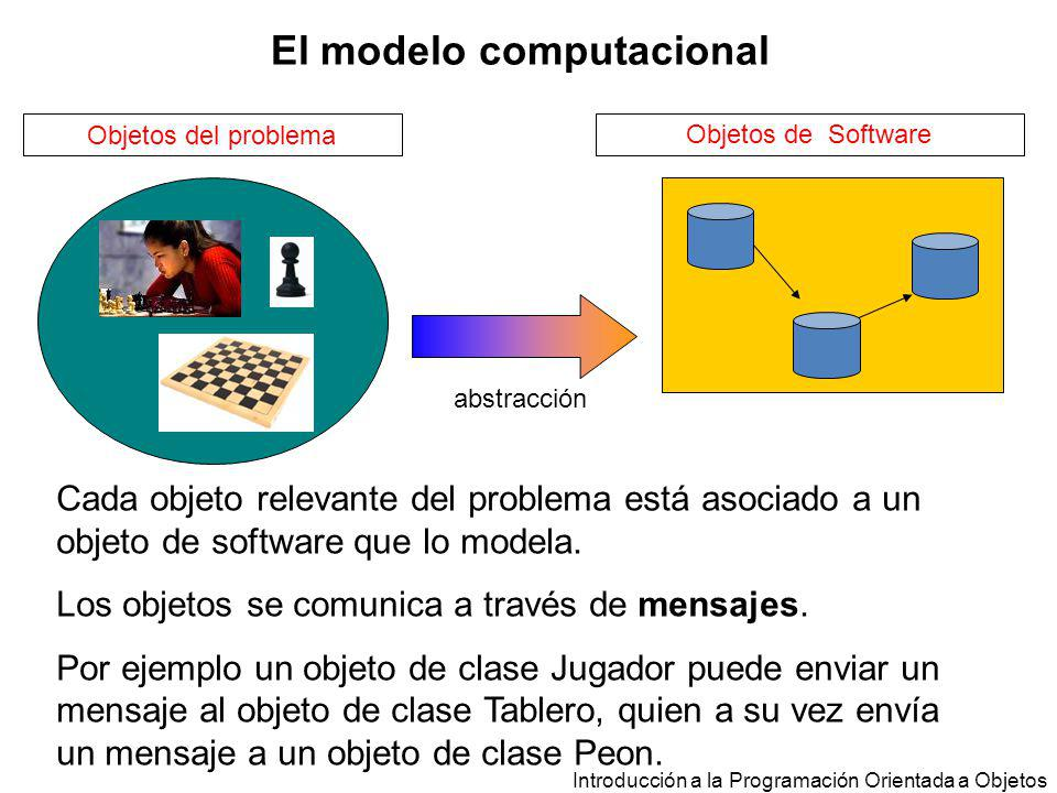 El modelo computacional