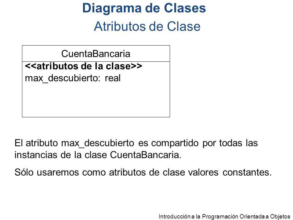 Diagrama de Clases Atributos de Clase CuentaBancaria
