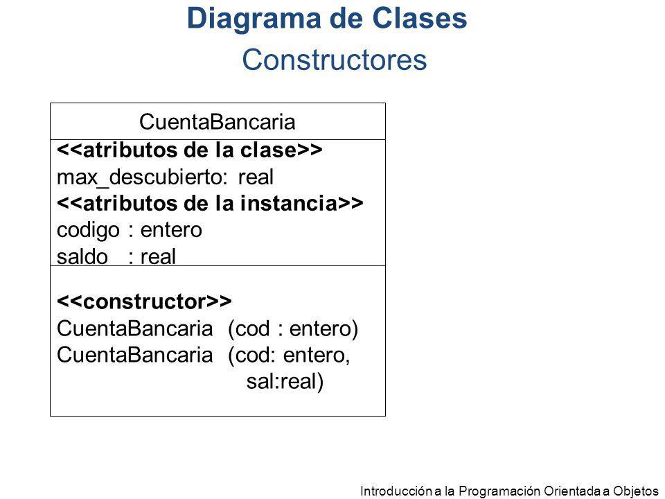 Diagrama de Clases Constructores CuentaBancaria