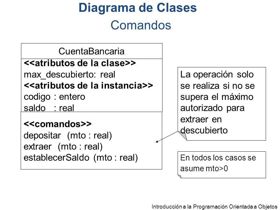 Diagrama de Clases Comandos CuentaBancaria