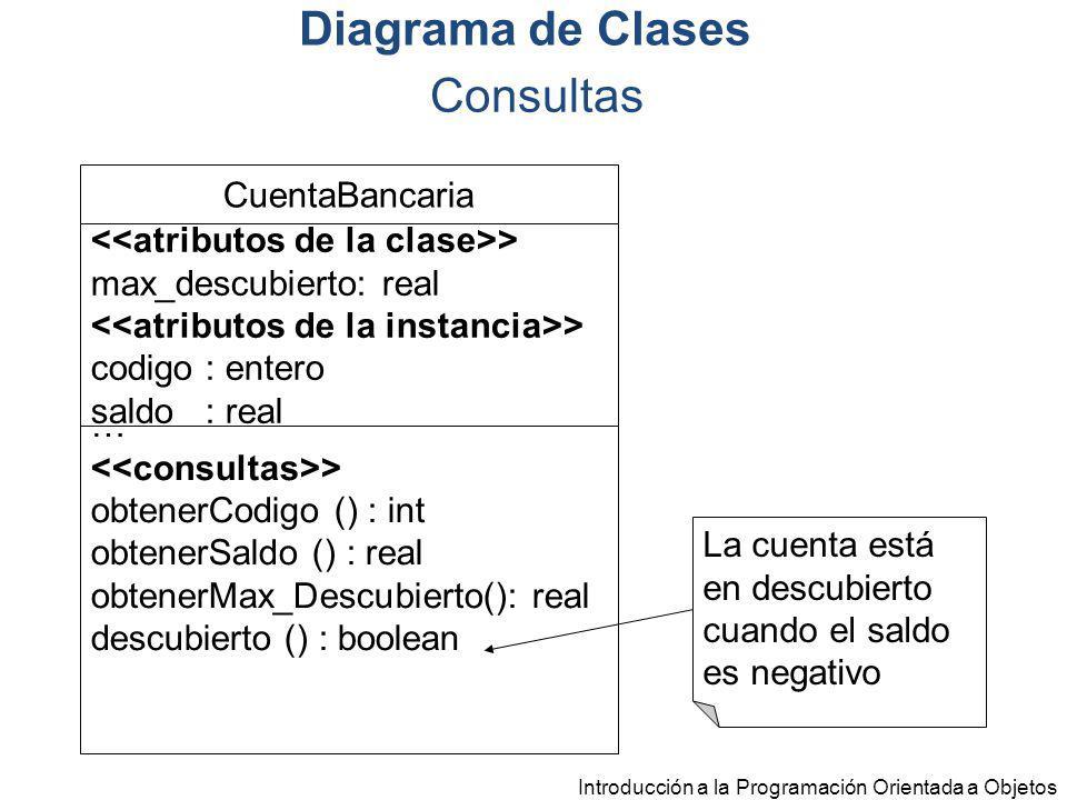 Diagrama de Clases Consultas CuentaBancaria