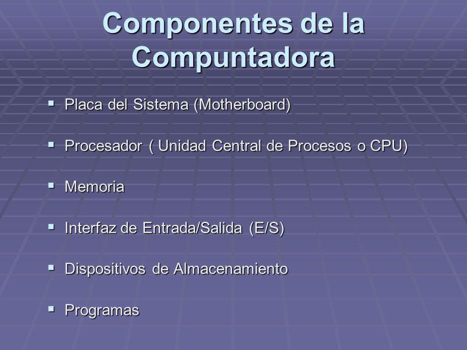 Componentes de la Compuntadora