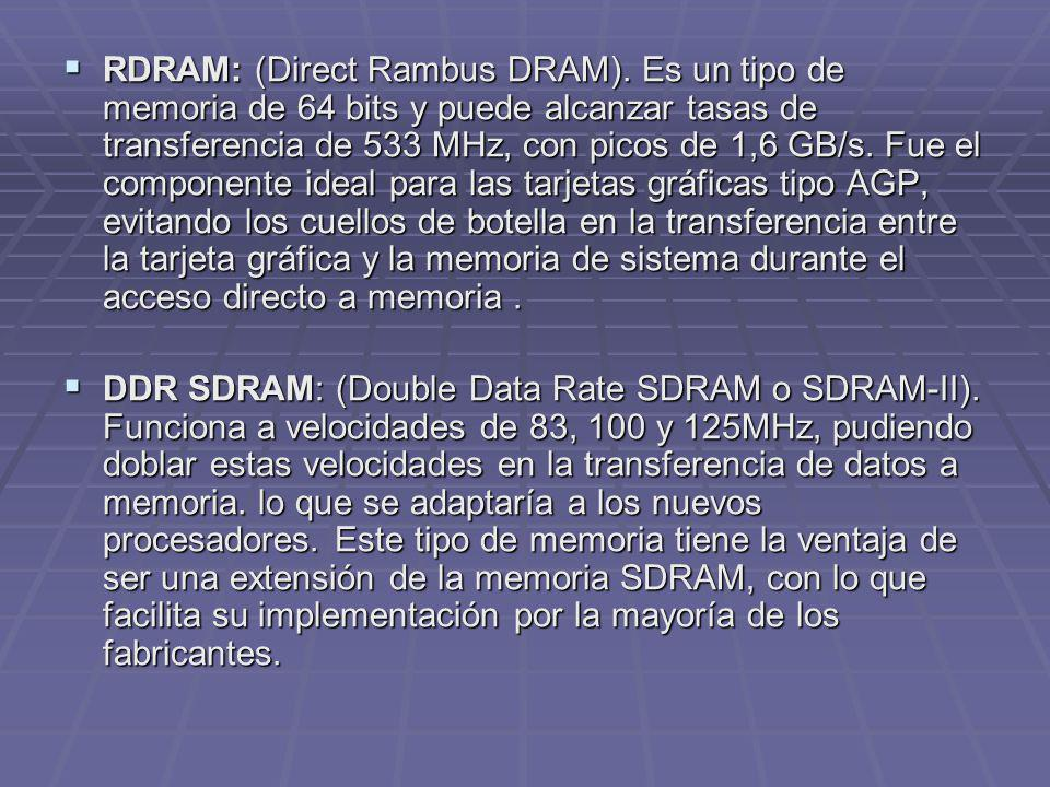 RDRAM: (Direct Rambus DRAM)