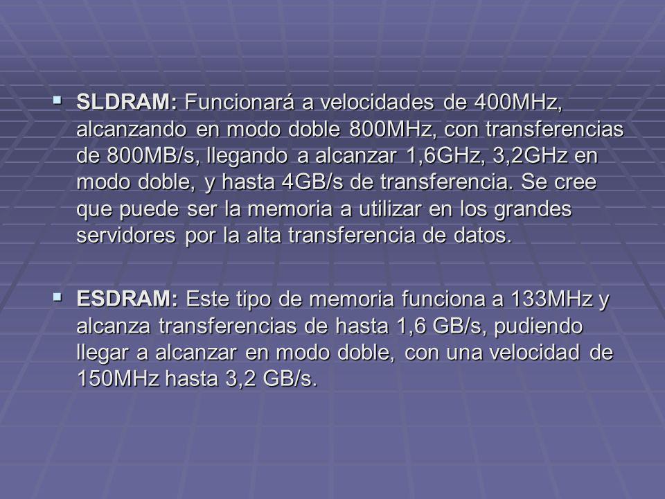 SLDRAM: Funcionará a velocidades de 400MHz, alcanzando en modo doble 800MHz, con transferencias de 800MB/s, llegando a alcanzar 1,6GHz, 3,2GHz en modo doble, y hasta 4GB/s de transferencia. Se cree que puede ser la memoria a utilizar en los grandes servidores por la alta transferencia de datos.