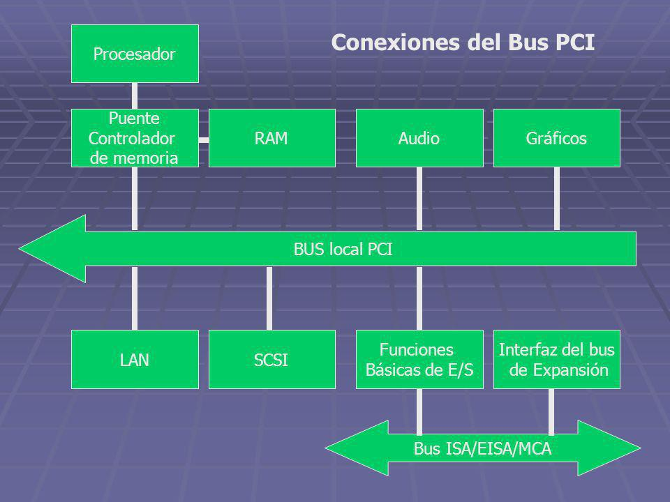 Conexiones del Bus PCI BUS local PCI Audio Gráficos SCSI LAN