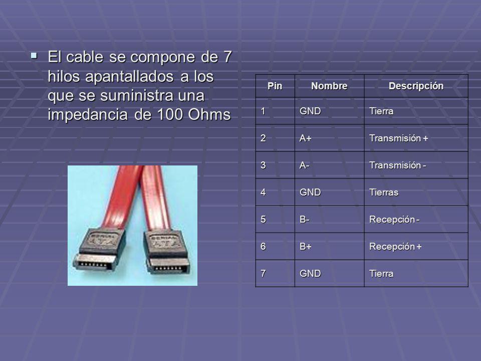 El cable se compone de 7 hilos apantallados a los que se suministra una impedancia de 100 Ohms