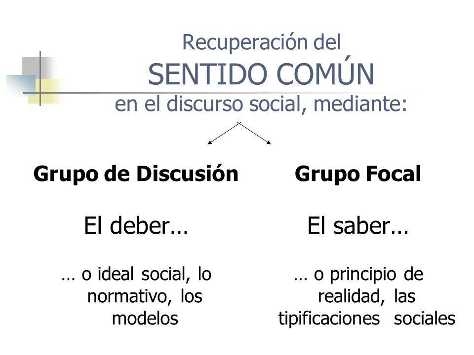 Recuperación del SENTIDO COMÚN en el discurso social, mediante: