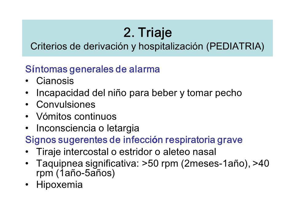 2. Triaje Criterios de derivación y hospitalización (PEDIATRIA)