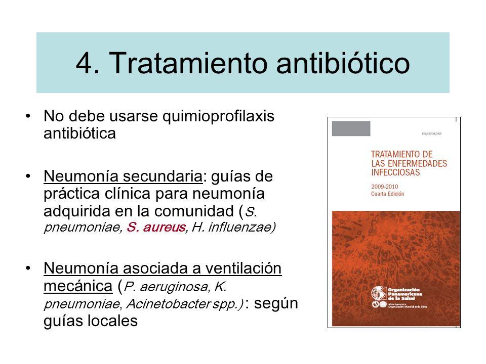 4. Tratamiento antibiótico