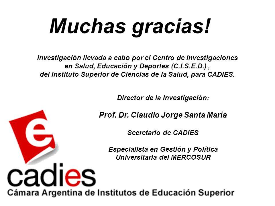 Muchas gracias! Prof. Dr. Claudio Jorge Santa María
