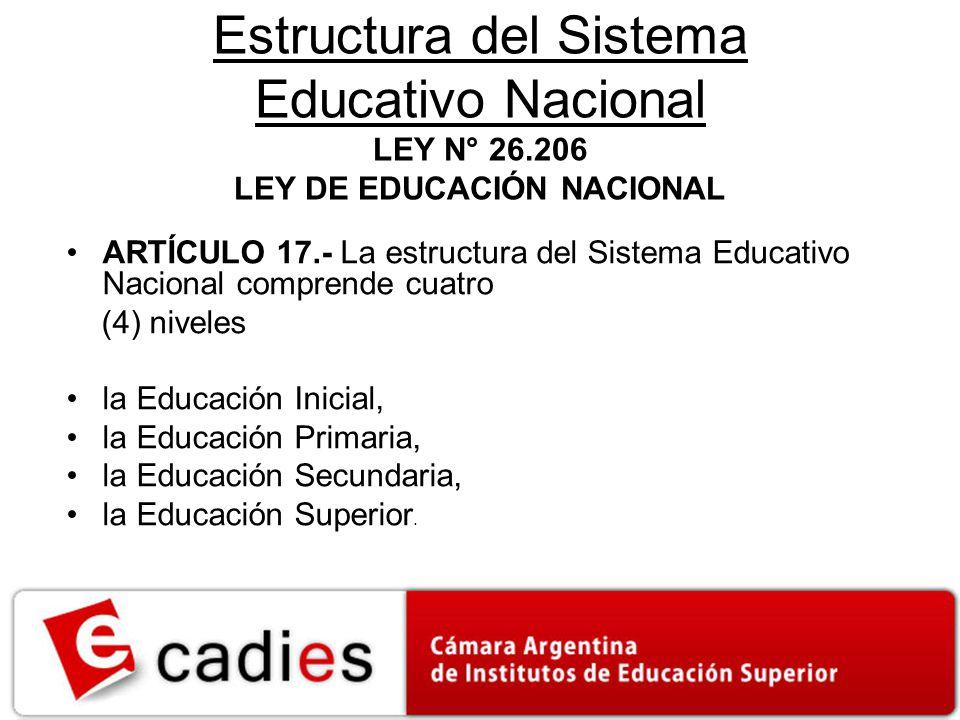 Estructura del Sistema Educativo Nacional LEY N° 26