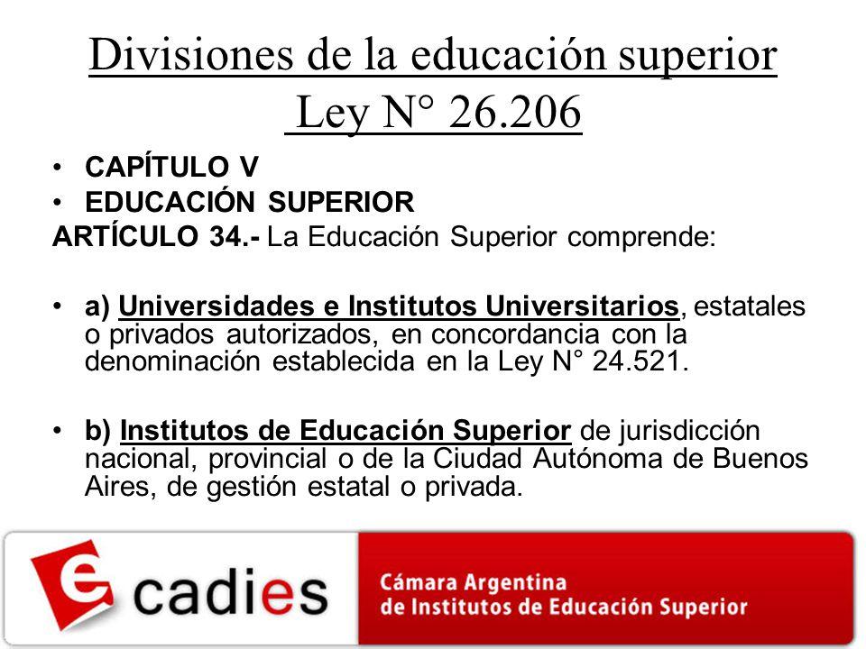 Divisiones de la educación superior Ley N° 26.206