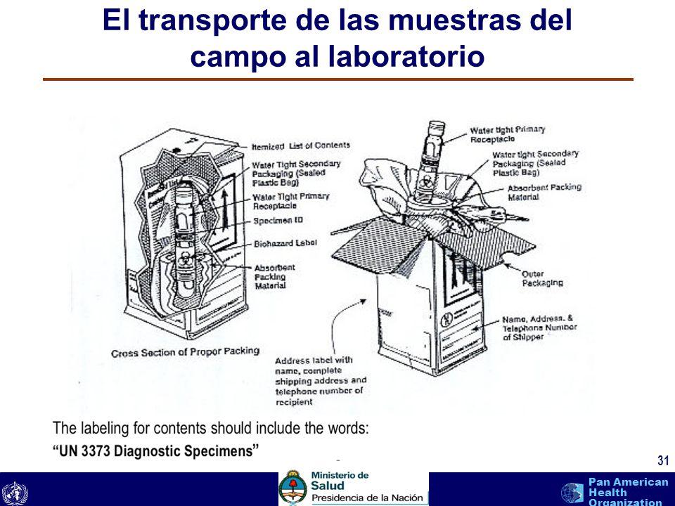 El transporte de las muestras del campo al laboratorio