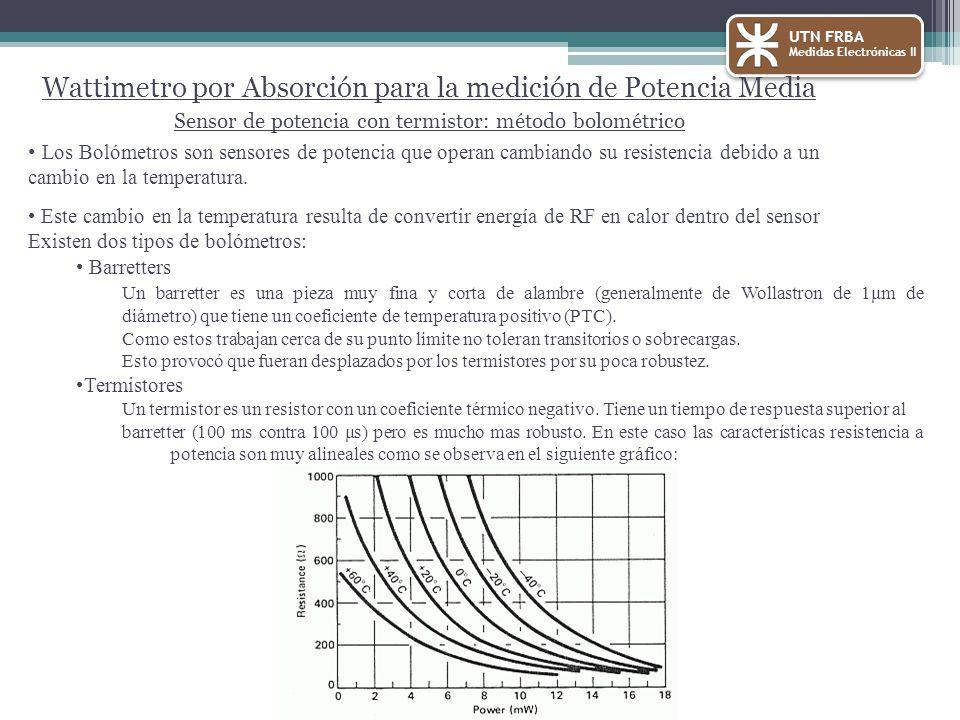 Wattimetro por Absorción para la medición de Potencia Media