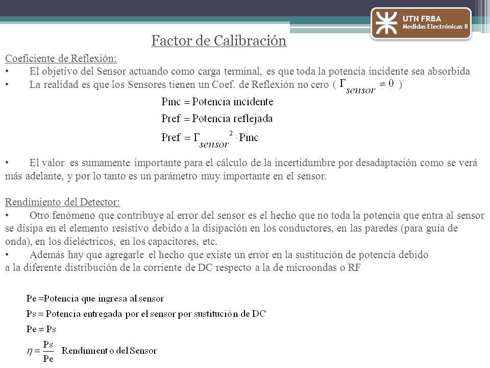 Factor de Calibración Coeficiente de Reflexión: