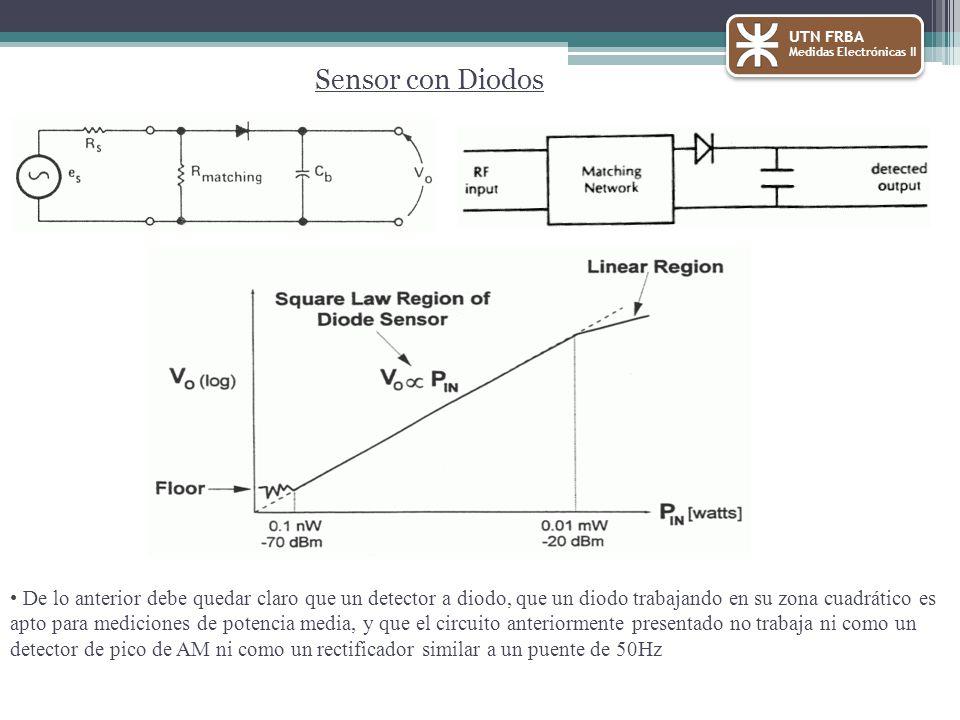 UTN FRBA Medidas Electrónicas II. Sensor con Diodos.