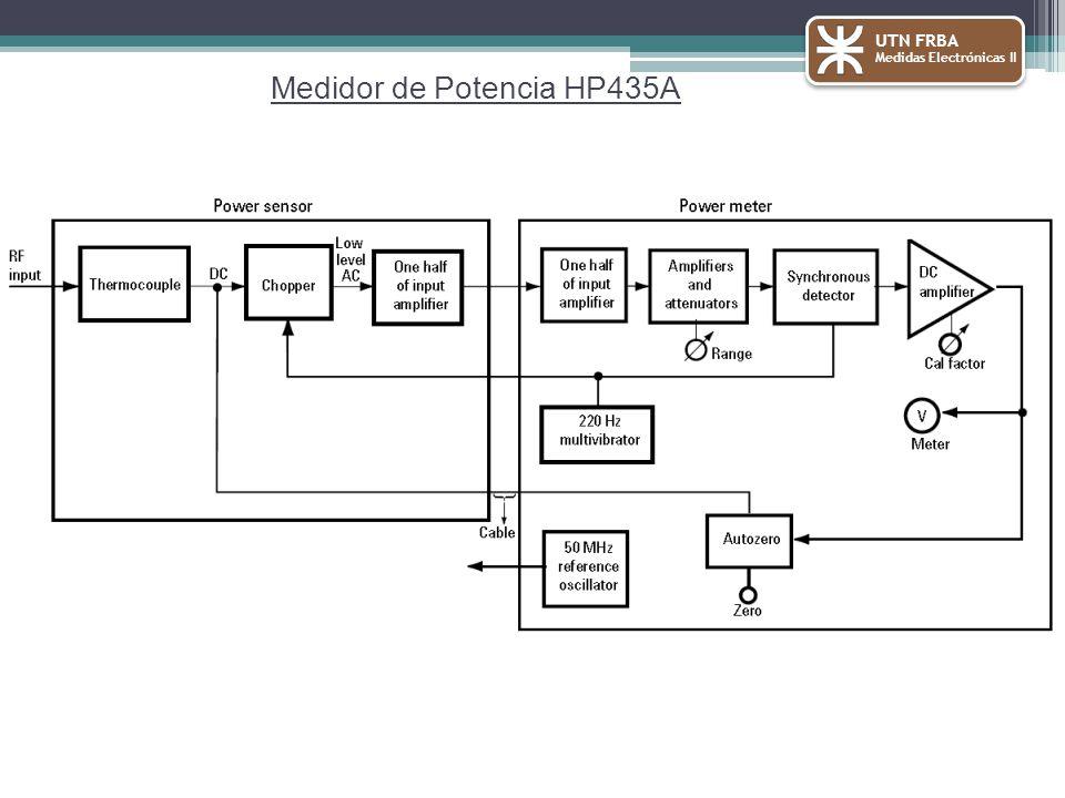 Medidor de Potencia HP435A
