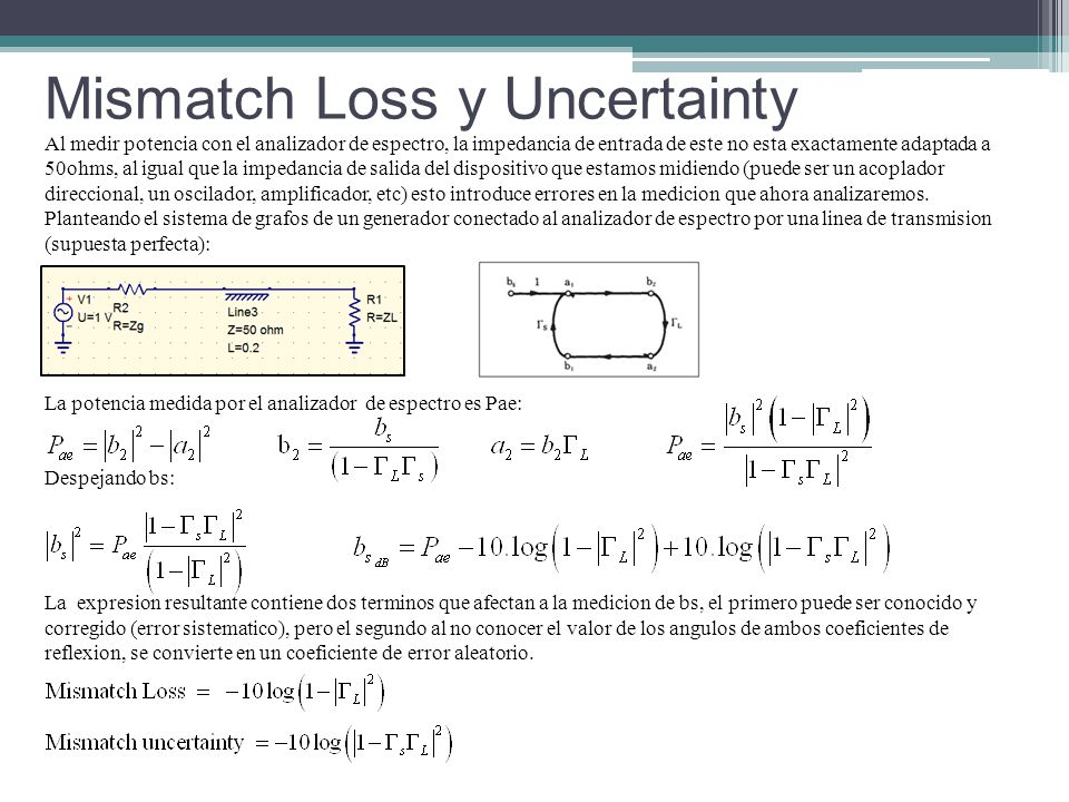 Mismatch Loss y Uncertainty