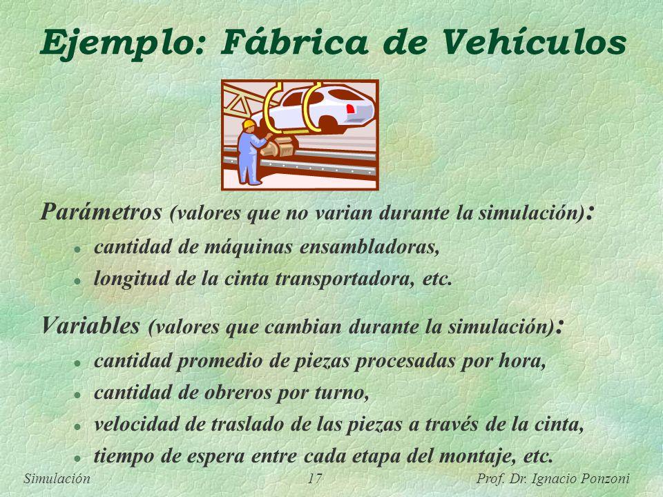 Ejemplo: Fábrica de Vehículos