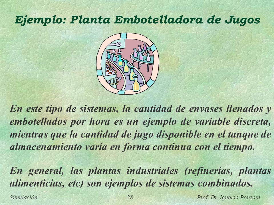 Ejemplo: Planta Embotelladora de Jugos