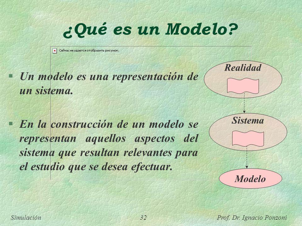 ¿Qué es un Modelo Un modelo es una representación de un sistema.