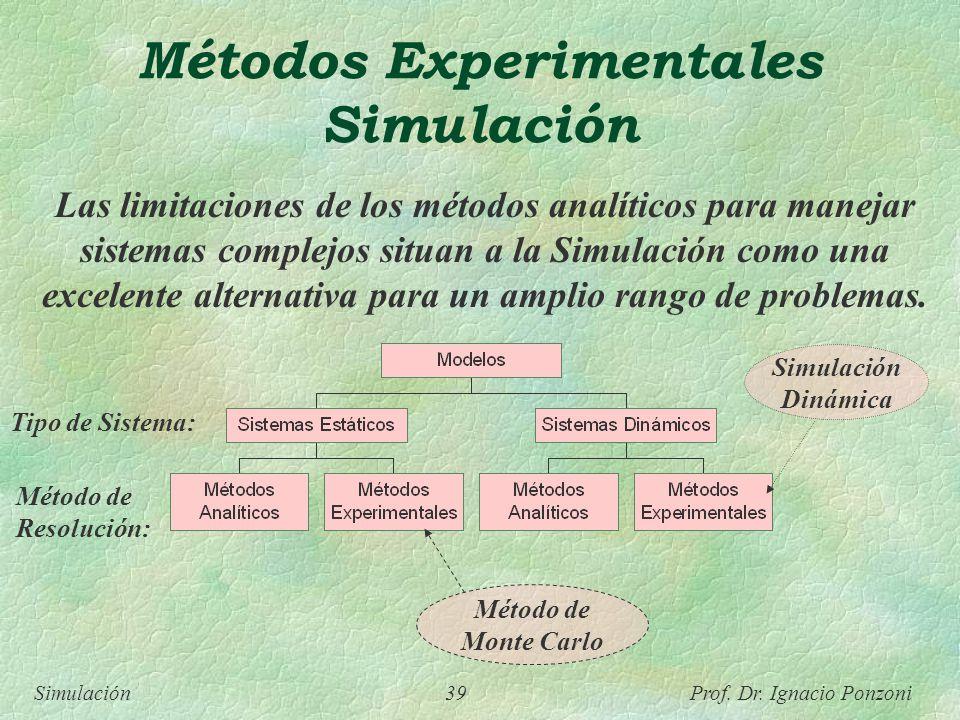 Métodos Experimentales Simulación