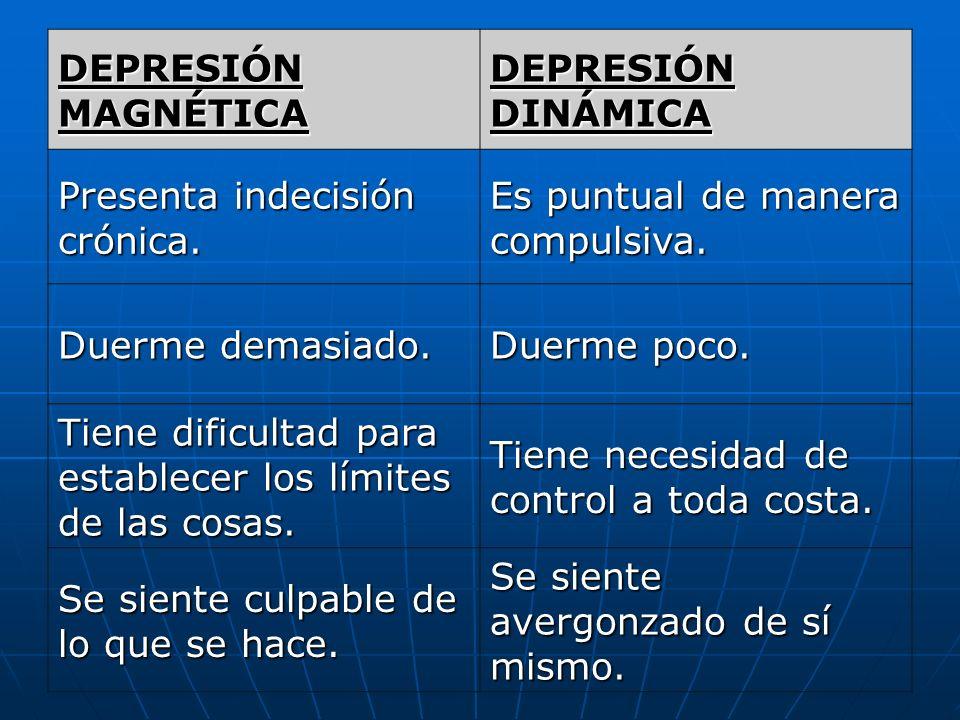 DEPRESIÓN MAGNÉTICA DEPRESIÓN DINÁMICA. Presenta indecisión crónica. Es puntual de manera compulsiva.