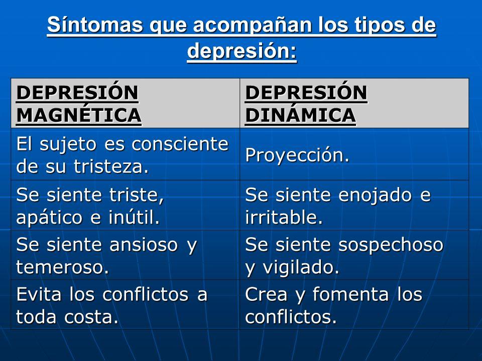 Síntomas que acompañan los tipos de depresión: