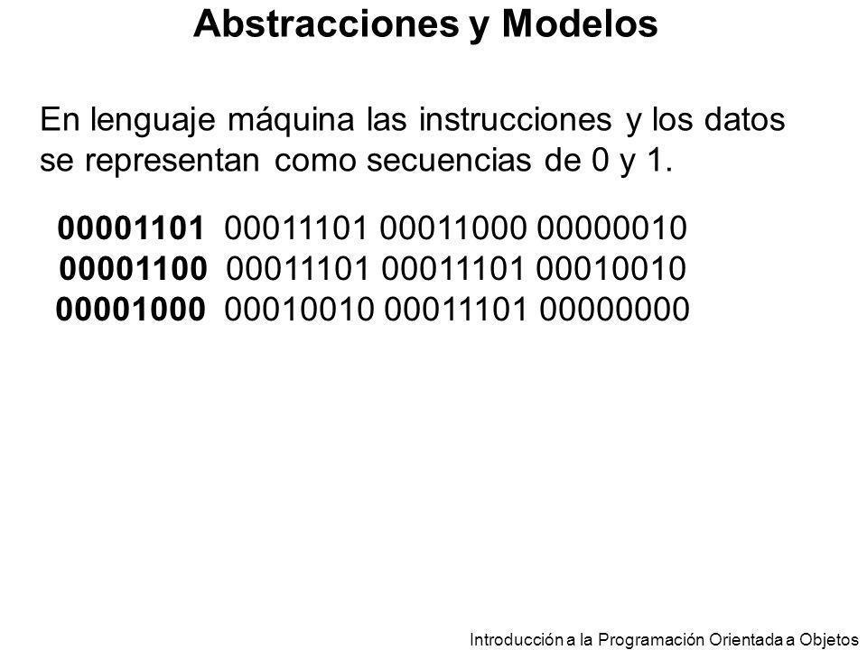 Abstracciones y Modelos