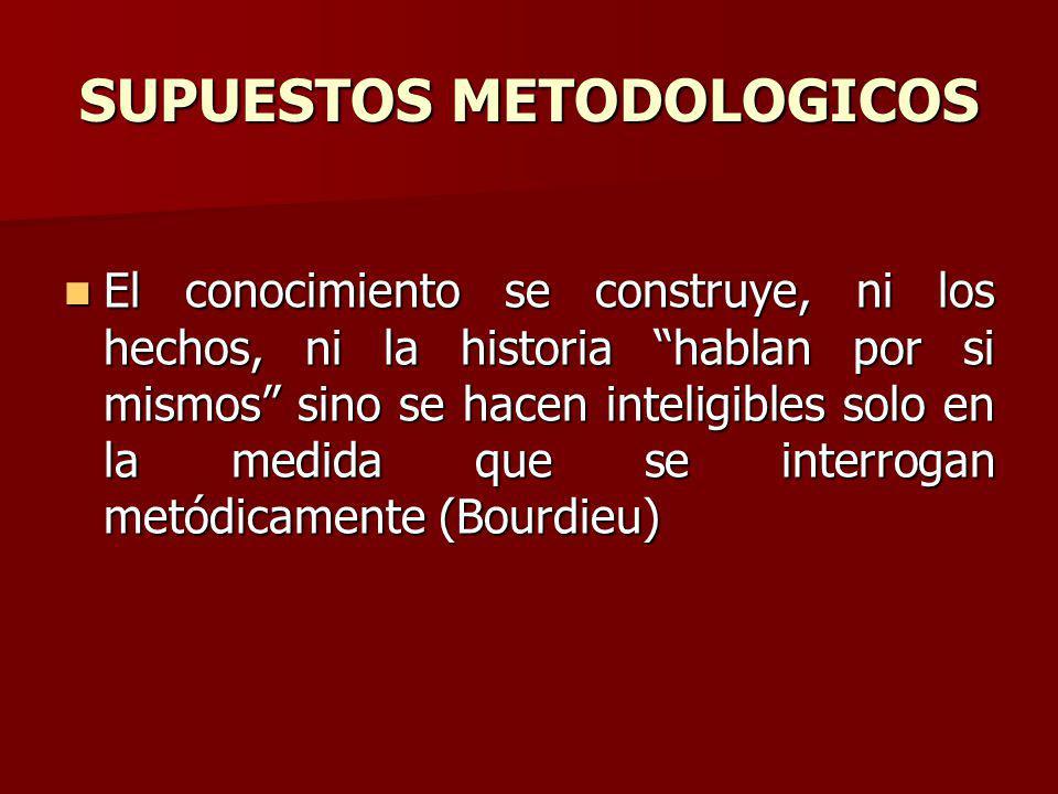 SUPUESTOS METODOLOGICOS